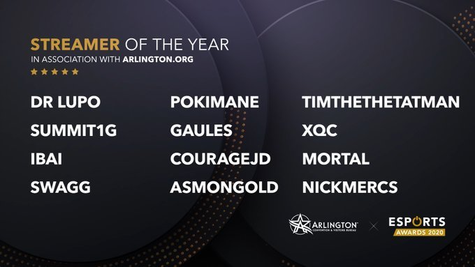 Esports Nominations List For Streamer of the year award