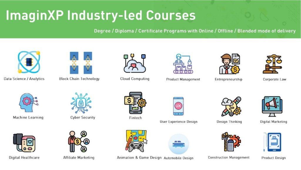 ImaginXP Courses